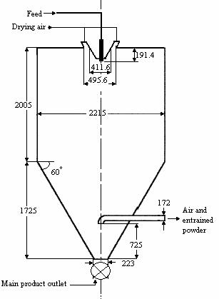 Pilot spray dryer structure