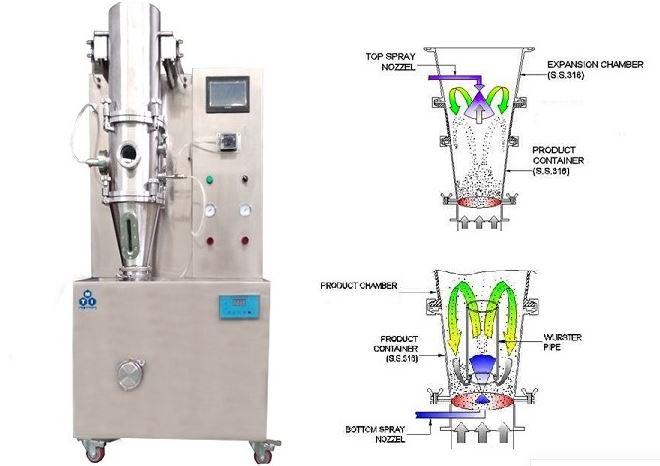 Lab wet granulator