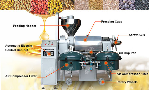 Features of Plant Extraction Machine